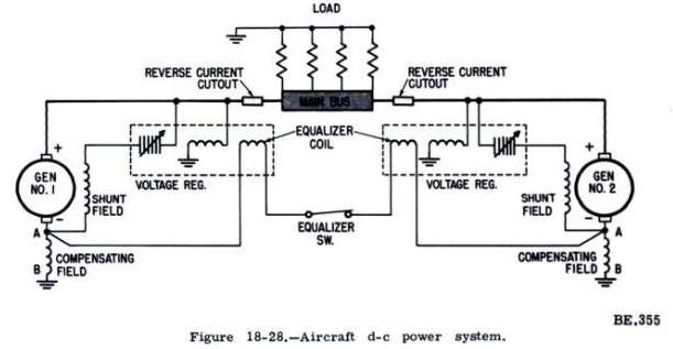 Amazing Wiring Diagrams For Aircraft Generators Diagram Data Schema Wiring Digital Resources Llinedefiancerspsorg